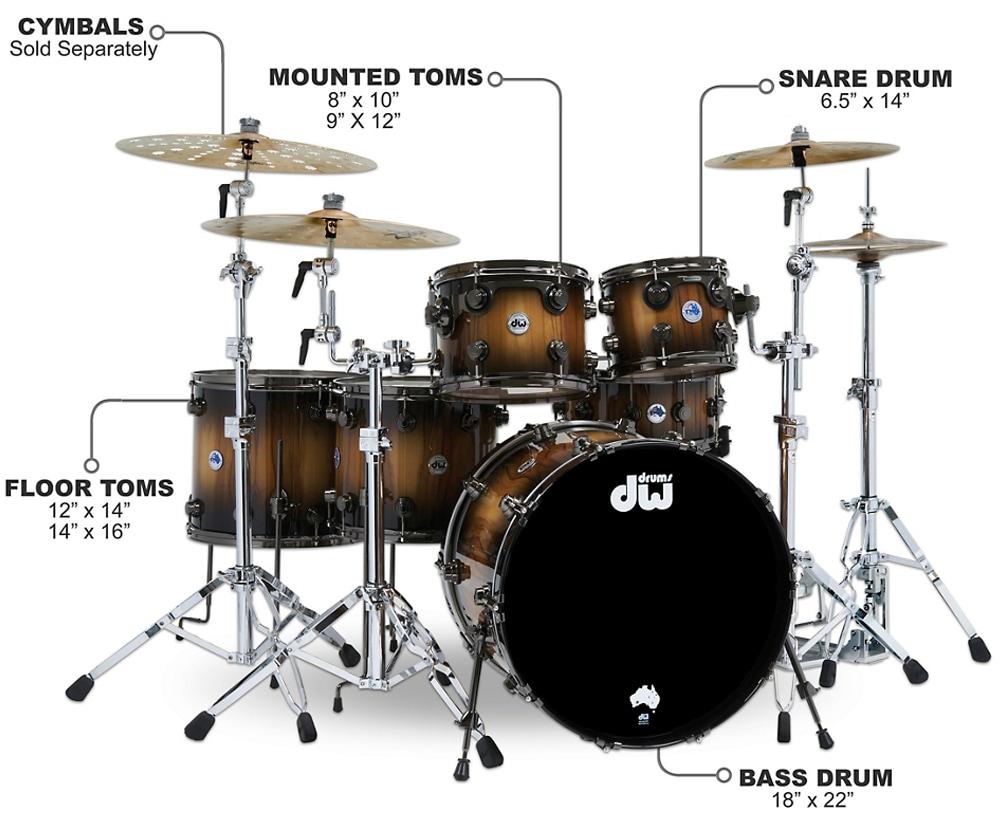 DW Tasmanian Timber Drum Kit Dimensions